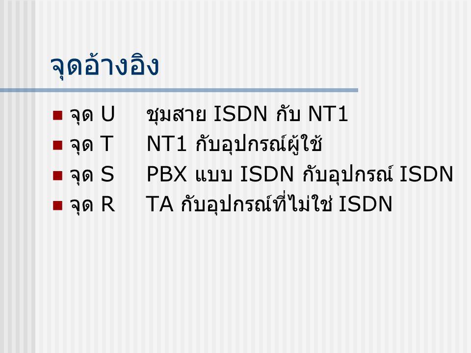 จุดอ้างอิง จุด U ชุมสาย ISDN กับ NT1 จุด TNT1 กับอุปกรณ์ผู้ใช้ จุด SPBX แบบ ISDN กับอุปกรณ์ ISDN จุด RTA กับอุปกรณ์ที่ไม่ใช่ ISDN