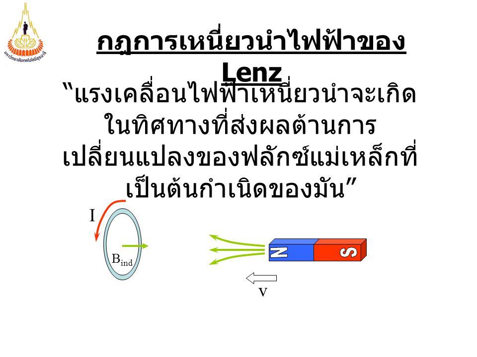 """กฎการเหนี่ยวนำไฟฟ้าของ Lenz """" แรงเคลื่อนไฟฟ้าเหนี่ยวนำจะเกิด ในทิศทางที่ส่งผลต้านการ เปลี่ยนแปลงของฟลักซ์แม่เหล็กที่ เป็นต้นกำเนิดของมัน """" I v B ind"""