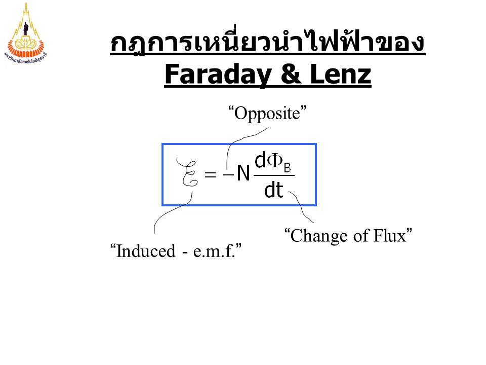 """กฎการเหนี่ยวนำไฟฟ้าของ Faraday & Lenz """" Induced - e.m.f. """" """" Opposite """" """" Change of Flux """""""