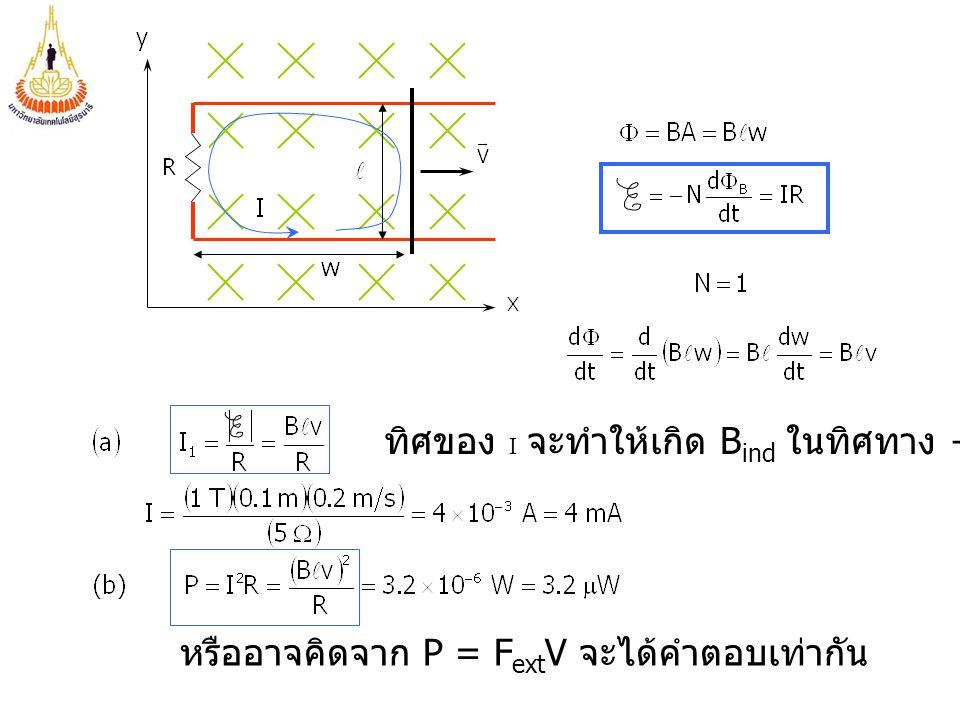 ทิศของ I จะทำให้เกิด B ind ในทิศทาง +z ภายในวง หรืออาจคิดจาก P = F ext V จะได้คำตอบเท่ากัน