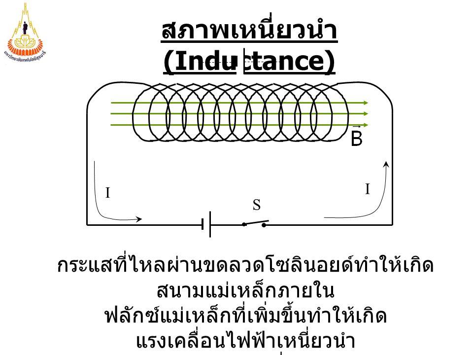 สภาพเหนี่ยวนำ (Inductance) กระแสที่ไหลผ่านขดลวดโซลินอยด์ทำให้เกิด สนามแม่เหล็กภายใน ฟลักซ์แม่เหล็กที่เพิ่มขึ้นทำให้เกิด แรงเคลื่อนไฟฟ้าเหนี่ยวนำ ในทิศ
