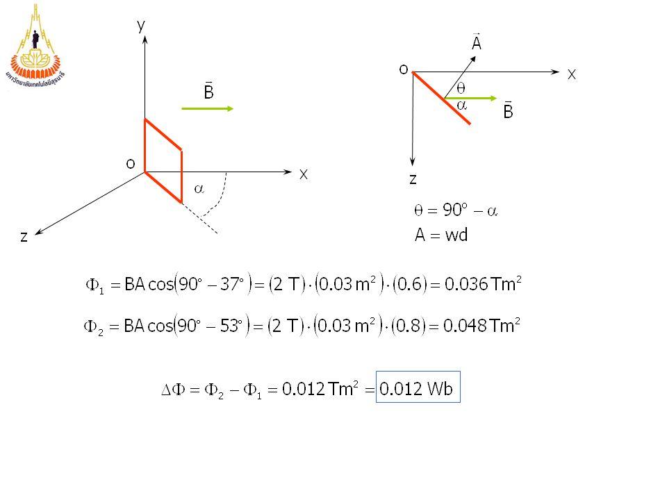 การทดลองของ Faraday I v I vv I