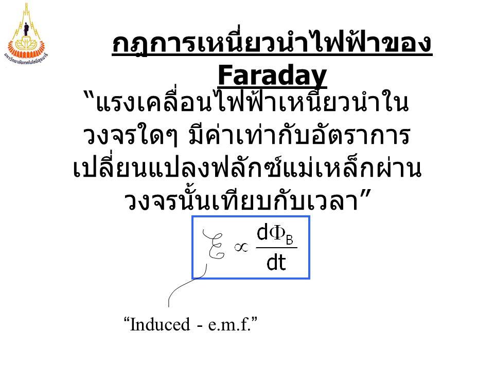 """กฎการเหนี่ยวนำไฟฟ้าของ Faraday """" แรงเคลื่อนไฟฟ้าเหนี่ยวนำใน วงจรใดๆ มีค่าเท่ากับอัตราการ เปลี่ยนแปลงฟลักซ์แม่เหล็กผ่าน วงจรนั้นเทียบกับเวลา """" """" Induce"""