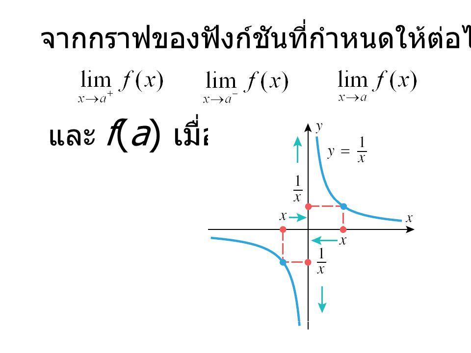 จากกราฟของฟังก์ชันที่กำหนดให้ต่อไปนี้จงหาค่า และ f(a) เมื่อ a = 0