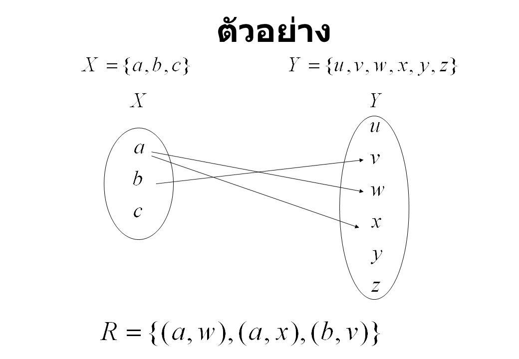 พีชคณิตของฟังก์ชันและการย้ายแกน พิจารณากราฟของความสัมพันธ์ต่อไปนี้
