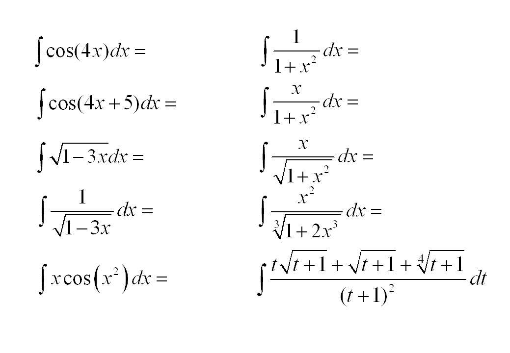 เมื่อเราใช้สัญลักษณ์ แทน และเราใช้สัญลักษณ์ แทนพื้นที่ใต้กราฟ f(x) เมื่อ นั่นคือเราใช้สัญลักษณ์ =