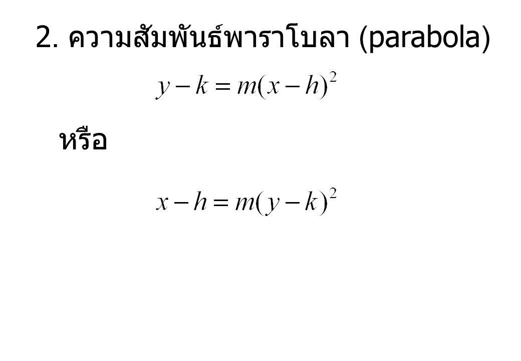 2. ความสัมพันธ์พาราโบลา (parabola) หรือ