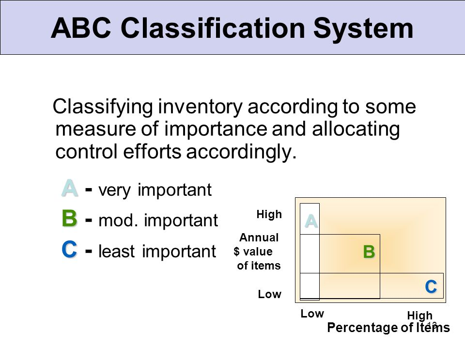 13 ABC Classification System Classifying inventory according to some measure of importance and allocating control efforts accordingly. A A - very impo