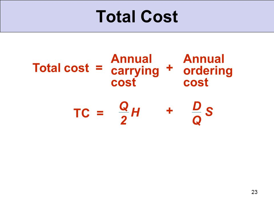23 Total Cost Annual carrying cost Annual ordering cost Total cost =+ TC = Q 2 H D Q S +