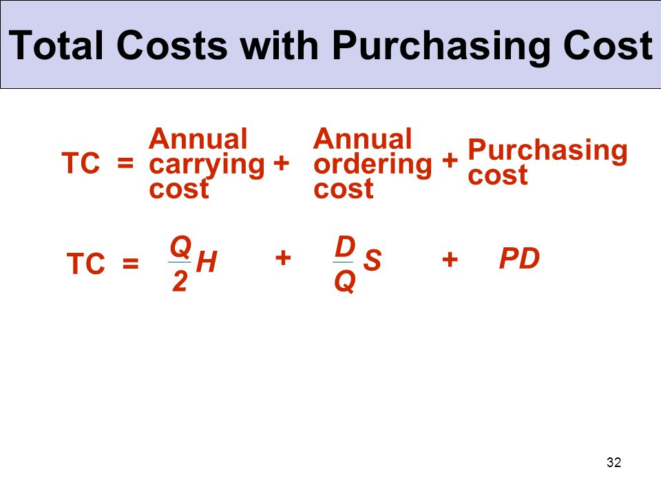 32 Total Costs with Purchasing Cost Annual carrying cost Purchasing cost TC =+ Q 2 H D Q S + + Annual ordering cost PD +