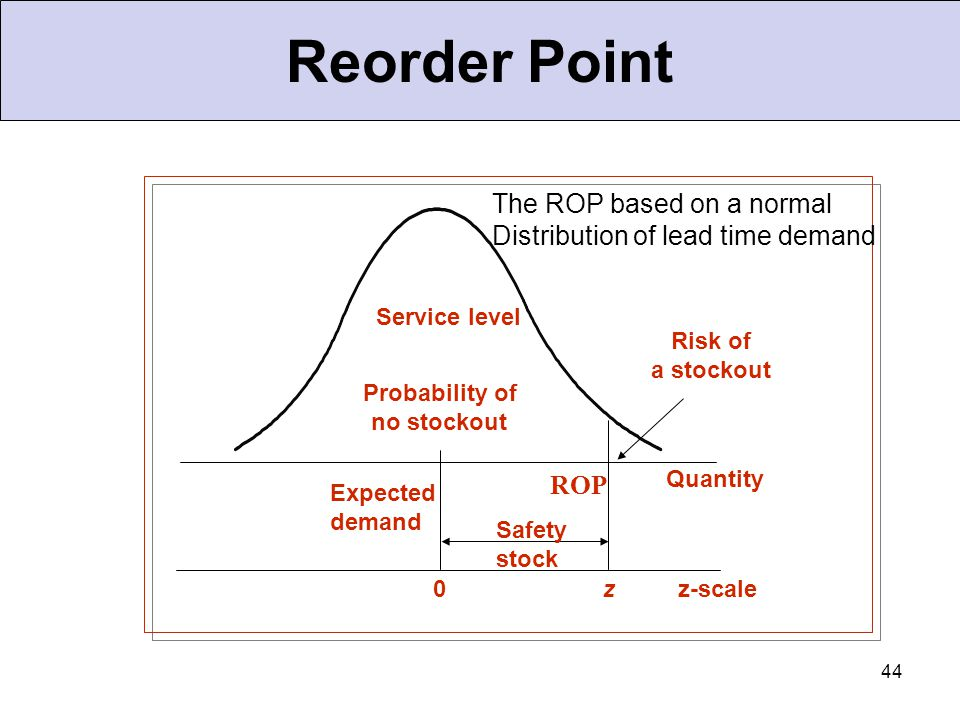 44 Reorder Point ROP Risk of a stockout Service level Probability of no stockout Expected demand Safety stock 0z Quantity z-scale The ROP based on a n