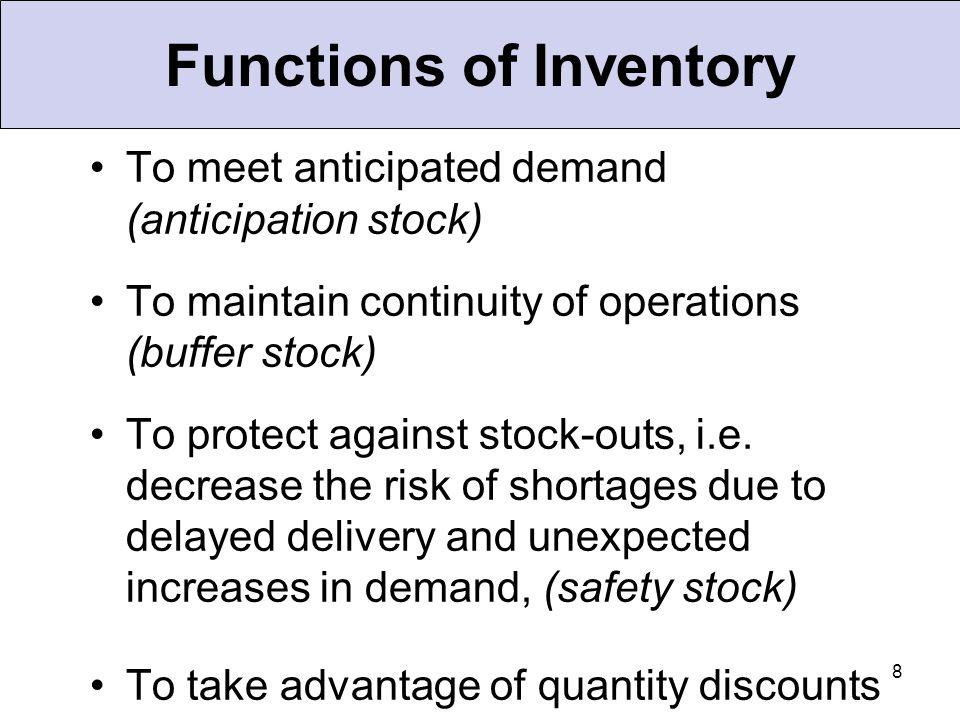 19 Economic order quantity (EOQ) model –The order size that minimizes total annual cost Economic production model Quantity discount model Economic Order Quantity Models