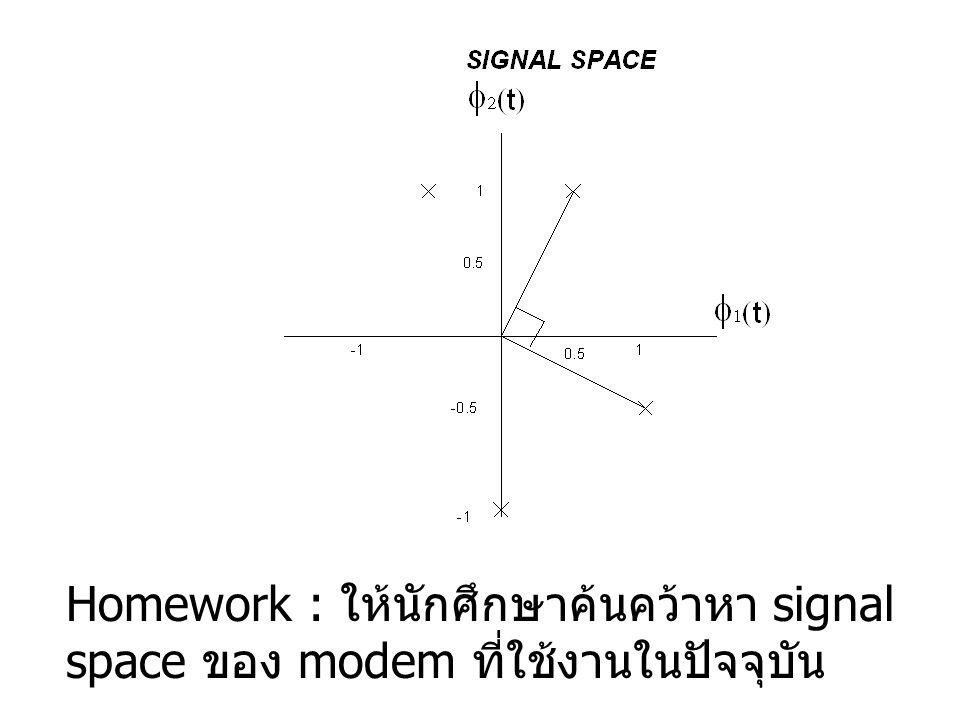 Homework : ให้นักศึกษาค้นคว้าหา signal space ของ modem ที่ใช้งานในปัจจุบัน