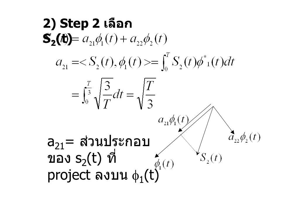 2) Step 2 เลือก S 2 (t) a 21 = ส่วนประกอบ ของ s 2 (t) ที่ project ลงบน  1 (t)