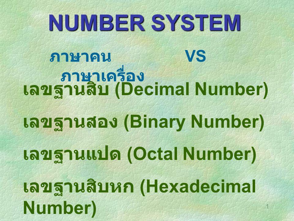 1 NUMBER SYSTEM ภาษาคน VS ภาษาเครื่อง เลขฐานสิบ (Decimal Number) เลขฐานสอง (Binary Number) เลขฐานแปด (Octal Number) เลขฐานสิบหก (Hexadecimal Number)