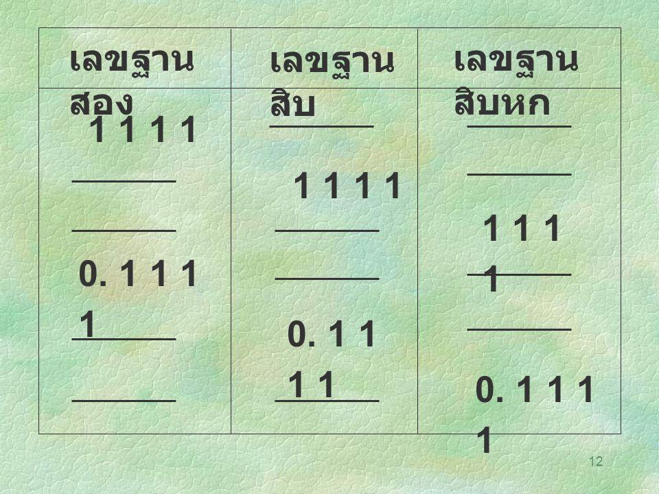 12 เลขฐาน สอง เลขฐาน สิบ เลขฐาน สิบหก 1 1 0. 1 1 1 1 1 1