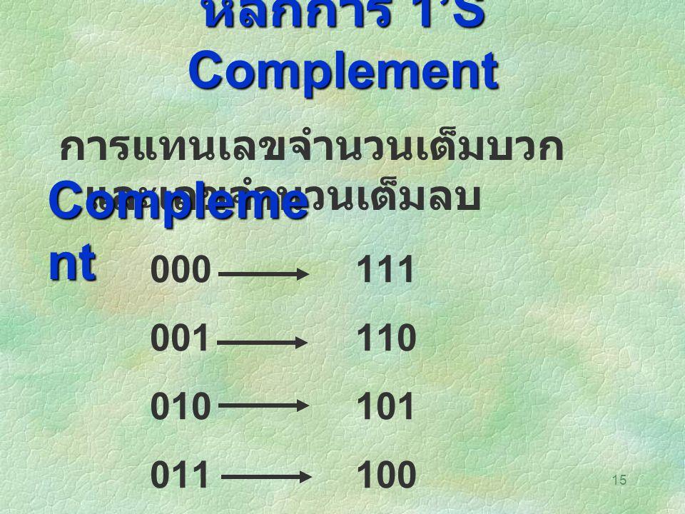 15 หลักการ 1'S Complement การแทนเลขจำนวนเต็มบวก และเลขจำนวนเต็มลบ Compleme nt 000111 001110 010101 011100