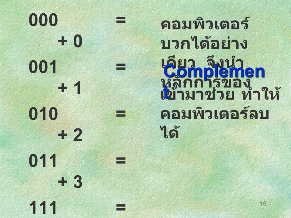 16 000= + 0 001= + 1 010= + 2 011= + 3 111= - 0 110= - 1 101= - 2 100= - 3 คอมพิวเตอร์ บวกได้อย่าง เดียว จึงนำ หลักการของ Complemen t เข้ามาช่วย ทำให้