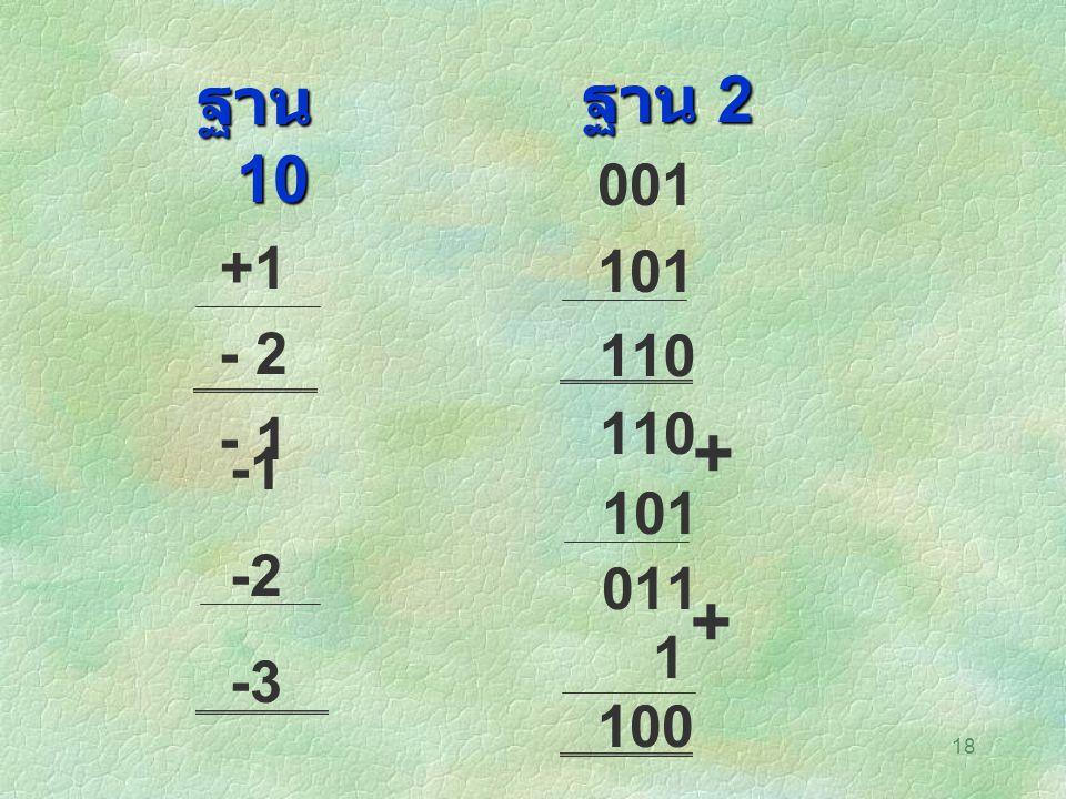 18 ฐาน 10 +1 - 2 - 1 -2 -3 ฐาน 2 001 1 100 011 101 110 101 + +
