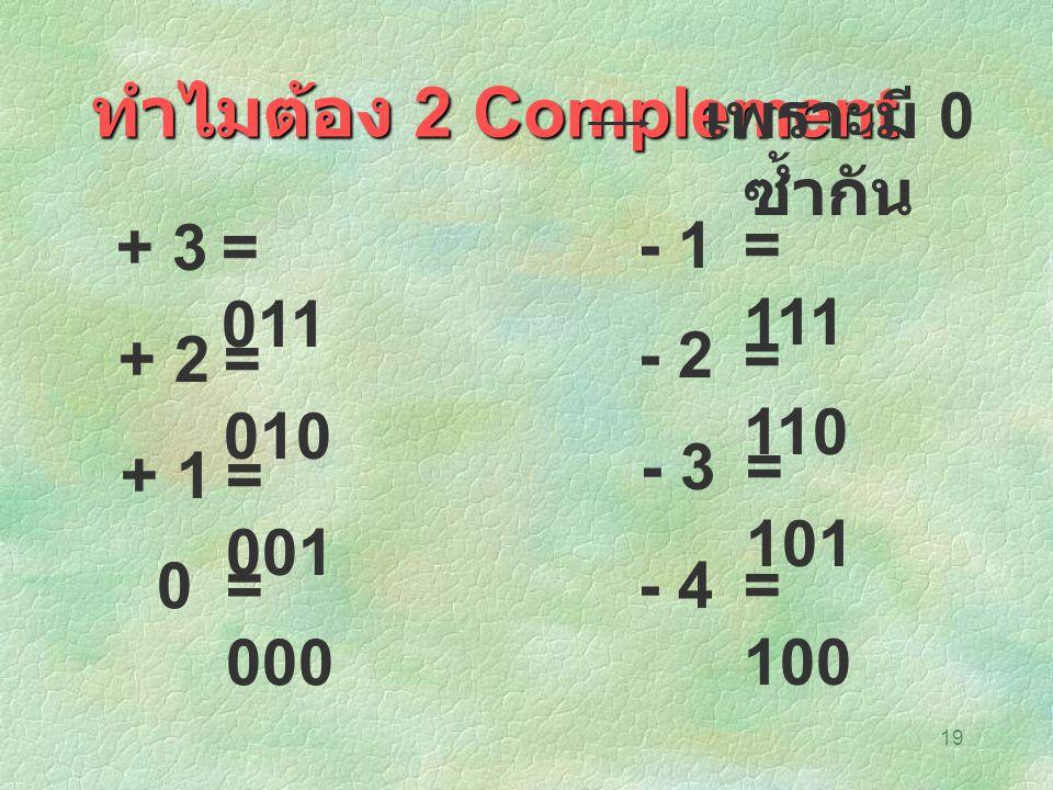 19 ทำไมต้อง 2 Complement เพราะมี 0 ซ้ำกัน + 3= 011 + 2= 010 + 1= 001 0= 000 - 1= 111 - 2 = 110 - 3= 101 - 4= 100