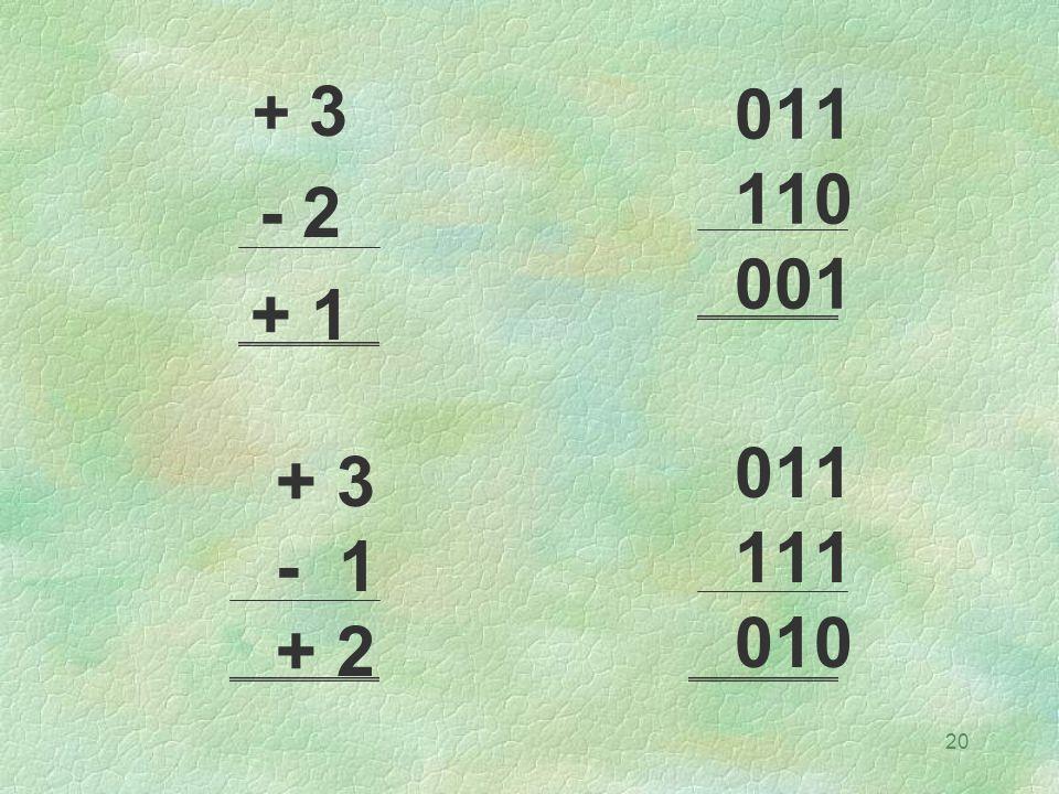 20 + 3 - 2 + 1 011 111 010 011 110 001 + 3 - 1 + 2