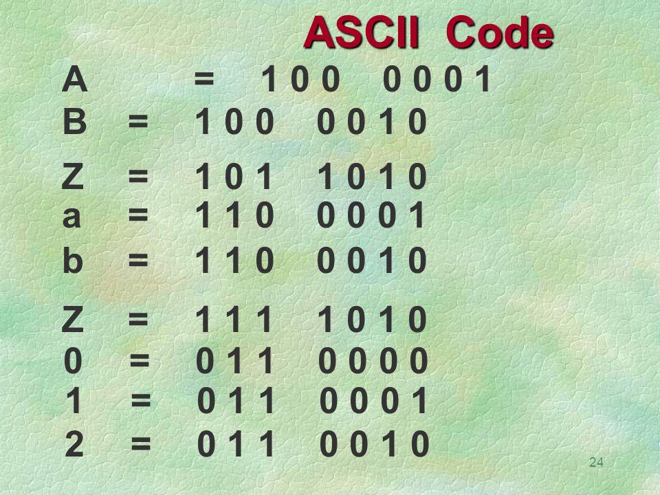 24 ASCII Code A=1 0 0 0 0 0 1 B=1 0 0 0 0 1 0 Z=1 0 1 1 0 1 0 a=1 1 0 0 0 0 1 b=1 1 0 0 0 1 0 2=0 1 1 0 0 1 0 1=0 1 1 0 0 0 1 0=0 1 1 0 0 0 0 Z=1 1 1