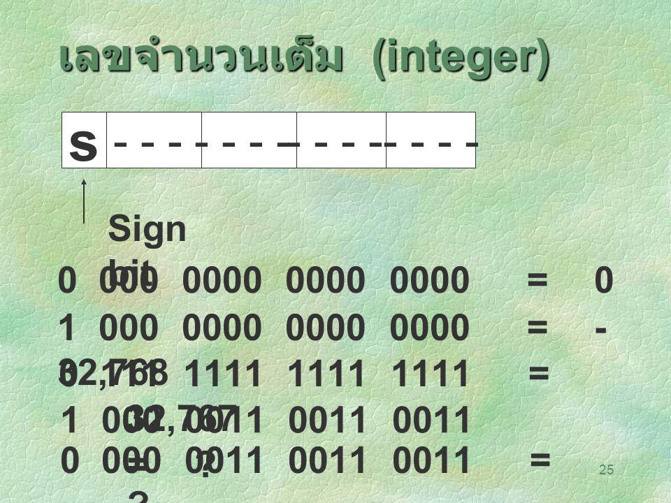 25 เลขจำนวนเต็ม (integer) s - - -- - Sign bit 0 000 0000 0000 0000=0 1 000 0000 0000 0000= - 32,768 0 111 1111 1111 1111= 32,767 1 000 0011 0011 0011