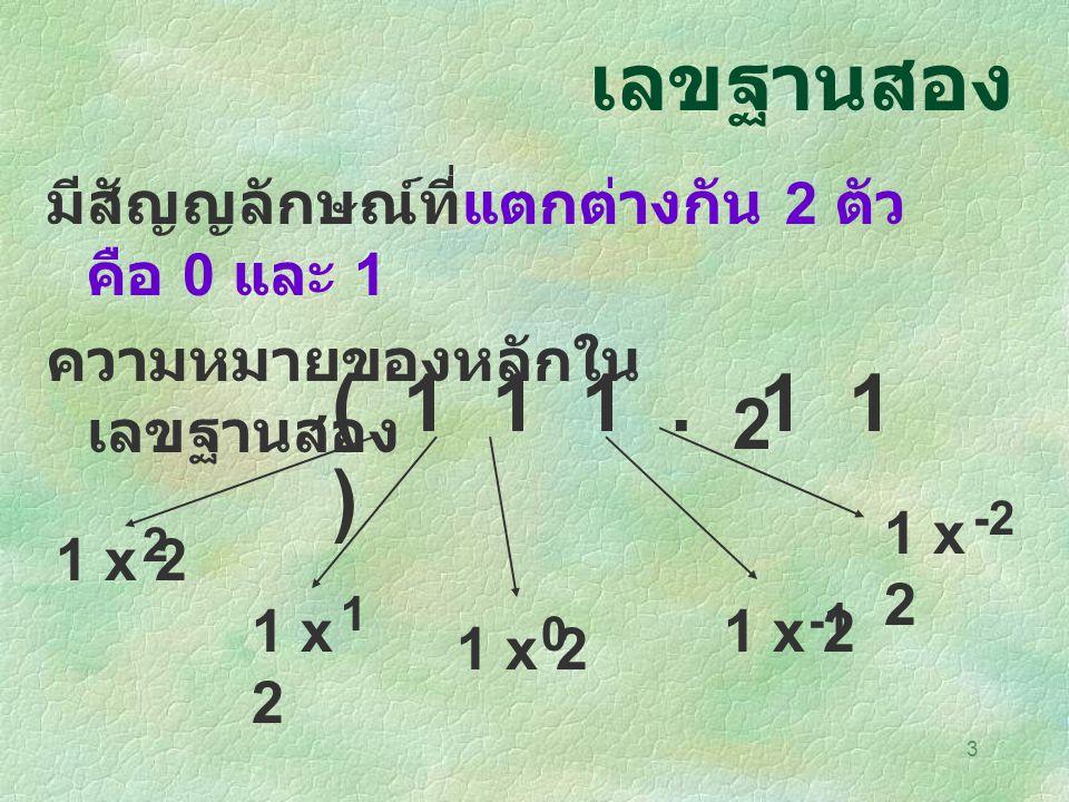 3 เลขฐานสอง มีสัญญลักษณ์ที่แตกต่างกัน 2 ตัว คือ 0 และ 1 ความหมายของหลักใน เลขฐานสอง ( 1 1 1. 1 1 ) 2 1 x 2 -2 0 1 2