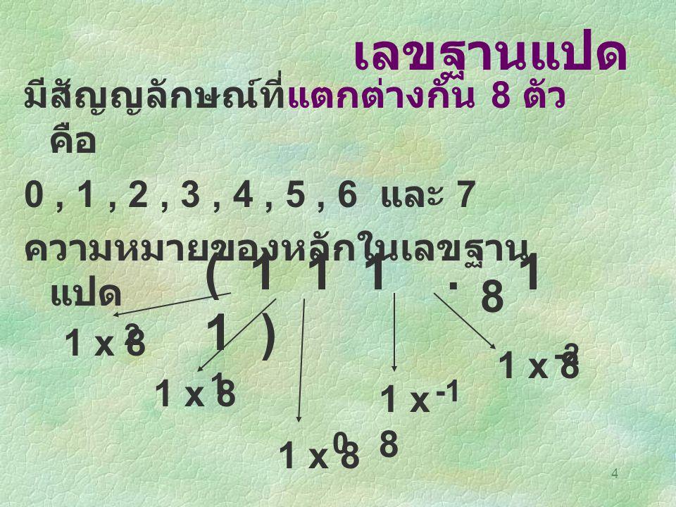 4 เลขฐานแปด มีสัญญลักษณ์ที่แตกต่างกัน 8 ตัว คือ 0, 1, 2, 3, 4, 5, 6 และ 7 ความหมายของหลักในเลขฐาน แปด ( 1 1 1. 1 1 ) 8 1 x 8 -2 0 1 2