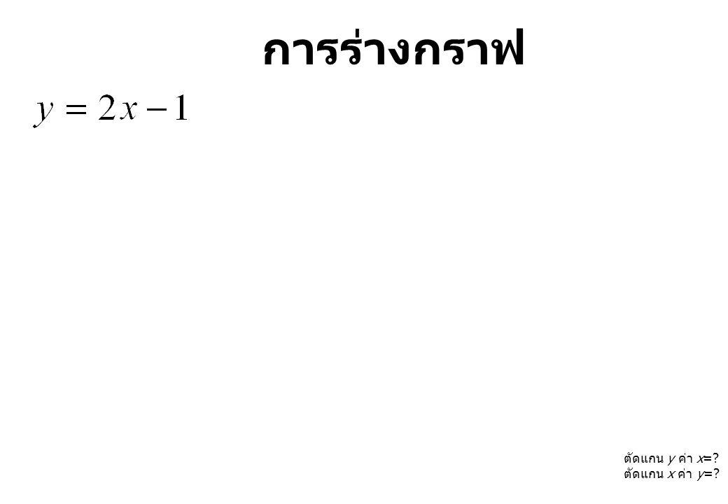 การร่างกราฟ ตัดแกน y ค่า x=? ตัดแกน x ค่า y=?