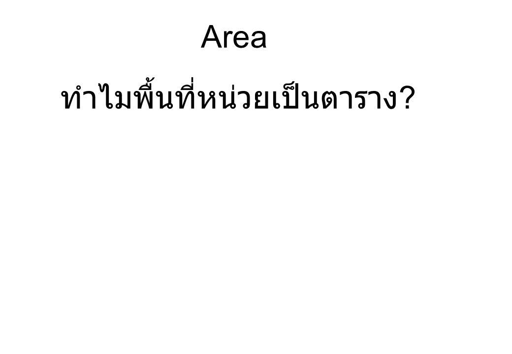 Area ทำไมพื้นที่หน่วยเป็นตาราง ?
