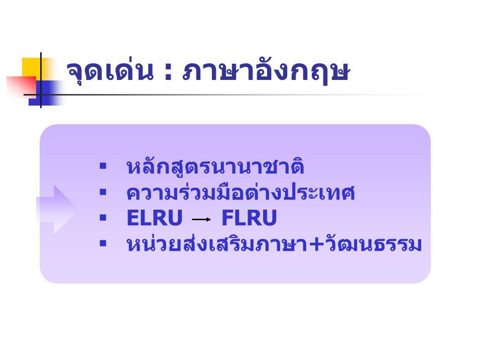 จุดเด่น : ภาษาอังกฤษ  หลักสูตรนานาชาติ  ความร่วมมือต่างประเทศ  ELRU FLRU  หน่วยส่งเสริมภาษา+วัฒนธรรม
