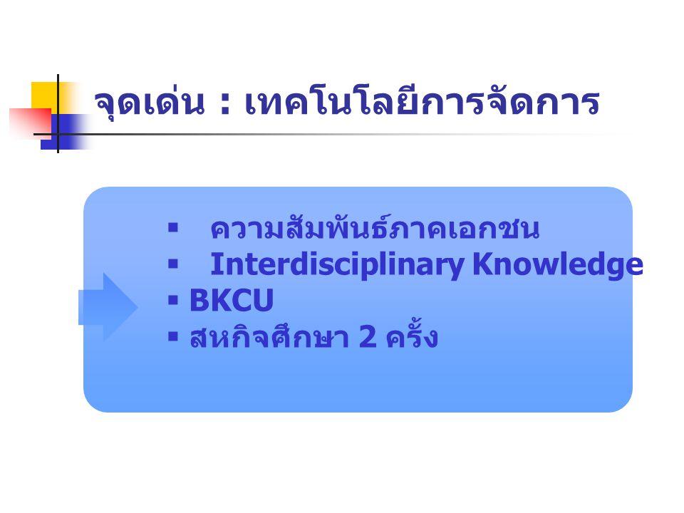 จุดเด่น : เทคโนโลยีการจัดการ  ความสัมพันธ์ภาคเอกชน  Interdisciplinary Knowledge  BKCU  สหกิจศึกษา 2 ครั้ง