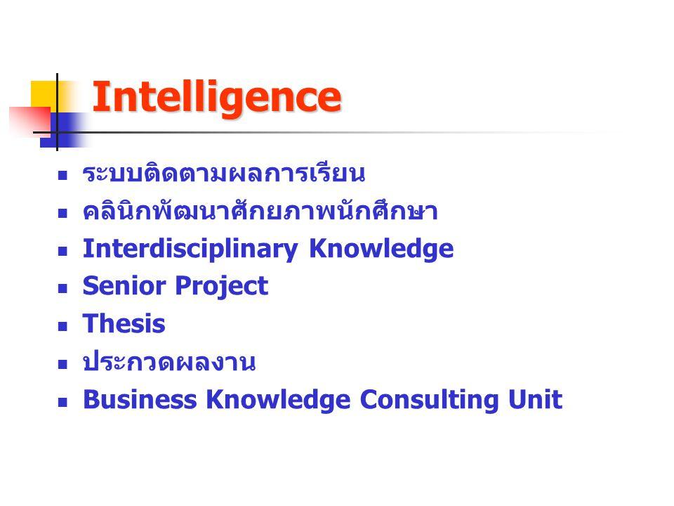 Intelligence ระบบติดตามผลการเรียน คลินิกพัฒนาศักยภาพนักศึกษา Interdisciplinary Knowledge Senior Project Thesis ประกวดผลงาน Business Knowledge Consulti