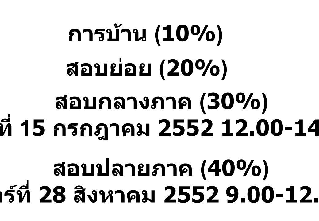 สอบกลางภาค (30%) วันพุธที่ 15 กรกฎาคม 2552 12.00-14.00 น. สอบปลายภาค (40%) วันศุกร์ที่ 28 สิงหาคม 2552 9.00-12.00 น. สอบย่อย (20%) การบ้าน (10%)