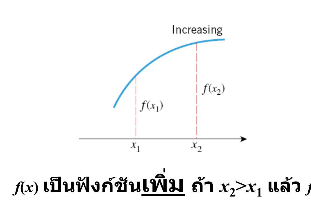 f(x) เป็นฟังก์ชัน เพิ่ม ถ้า x 2 >x 1 แล้ว f(x 2 )>f(x 1 )