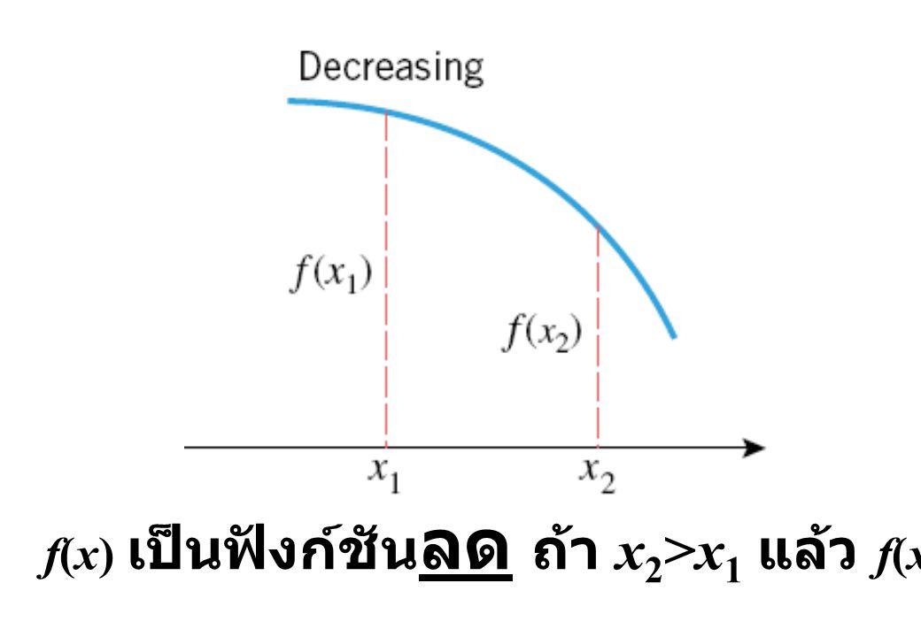 f(x) เป็นฟังก์ชัน ลด ถ้า x 2 >x 1 แล้ว f(x 2 )<f(x 1 )