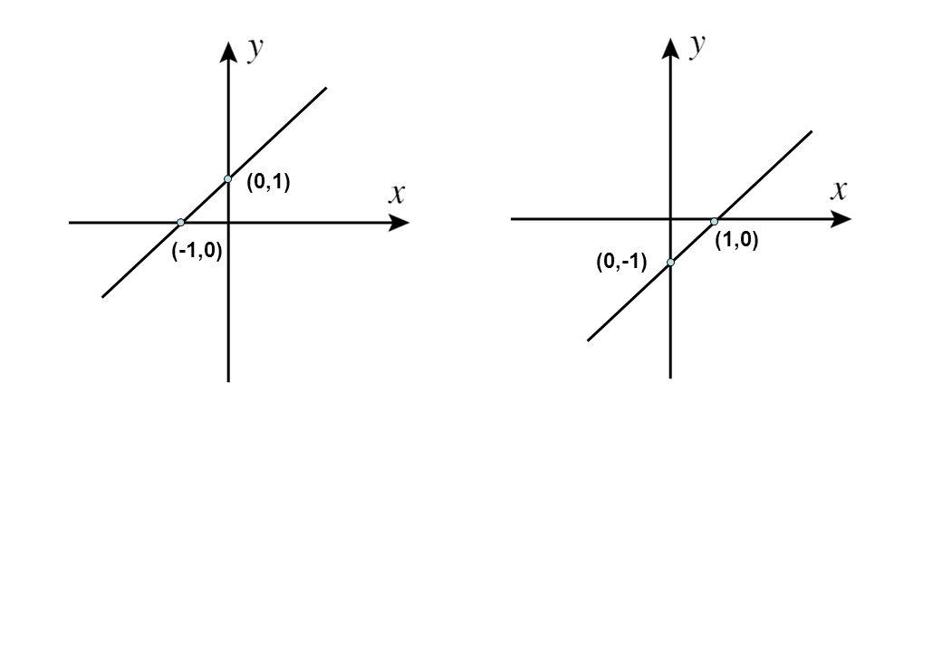(0,1) (-1,0) (0,-1) (1,0)