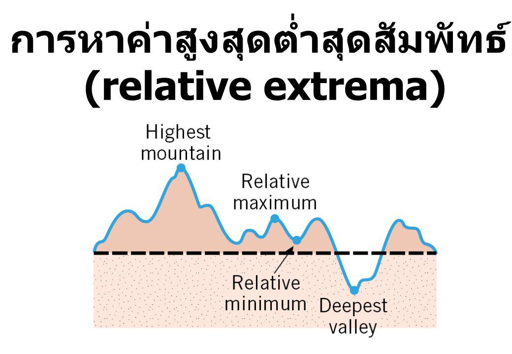 การหาค่าสูงสุดต่ำสุดสัมพัทธ์ (relative extrema)