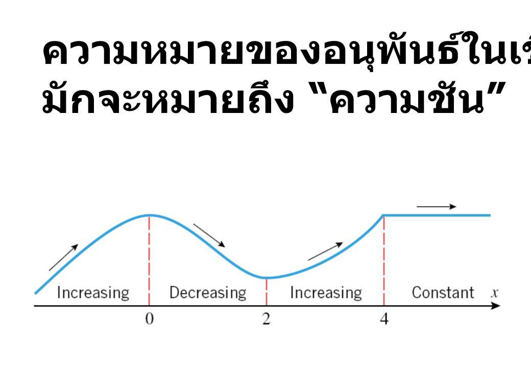 """ความหมายของอนุพันธ์ในเชิงเรขาคณิต มักจะหมายถึง """" ความชัน """""""