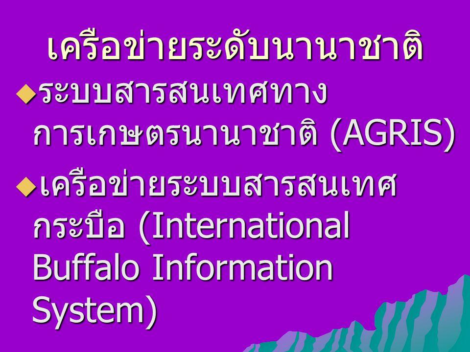 เครือข่ายระดับนานาชาติ  ระบบสารสนเทศทาง การเกษตรนานาชาติ (AGRIS)  เครือข่ายระบบสารสนเทศ กระบือ (International Buffalo Information System)