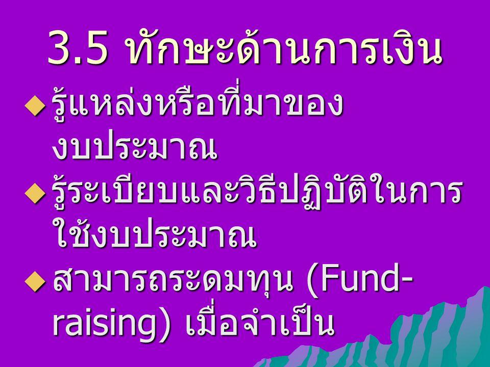 3.5 ทักษะด้านการเงิน  รู้แหล่งหรือที่มาของ งบประมาณ  รู้ระเบียบและวิธีปฏิบัติในการ ใช้งบประมาณ  สามารถระดมทุน (Fund- raising) เมื่อจำเป็น