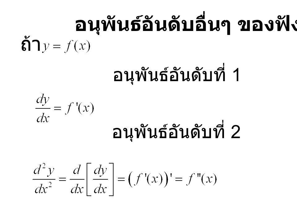 อนุพันธ์อันดับอื่นๆ ของฟังก์ชัน ถ้า อนุพันธ์อันดับที่ 1 อนุพันธ์อันดับที่ 2