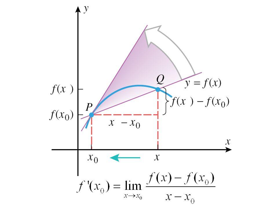 อนุพันธ์ของฟังก์ชันที่น่าสนใจ เมื่อ c เป็นค่าคงตัวใดๆ พิสูจน์