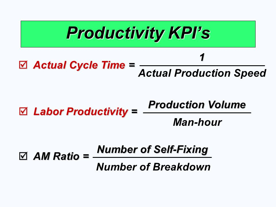 Productivity KPI's  Actual Cycle Time = Actual Production Speed 1  Labor Productivity = Man-hour Production Volume  AM Ratio = Number of Breakdown