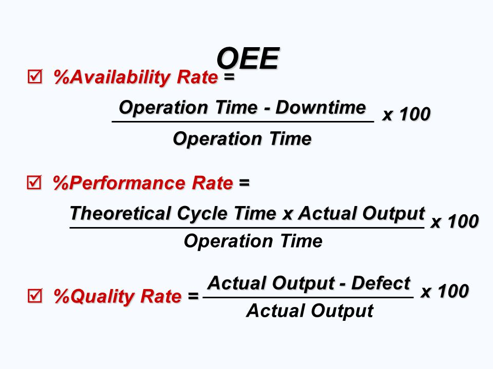 OEE  %Performance Rate = Operation Time Theoretical Cycle Time x Actual Output x 100  %Availability Rate = Operation Time Operation Time - Downtime