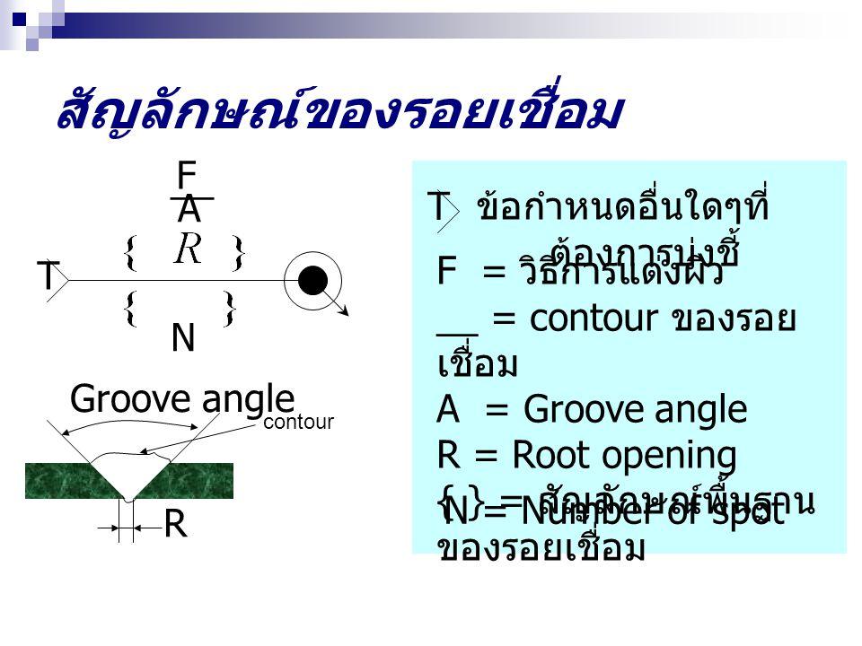 สัญลักษณ์ของรอยเชื่อม T F __ A T ข้อกำหนดอื่นใดๆที่ ต้องการบ่งชี้ F = วิธีการแต่งผิว __ = contour ของรอย เชื่อม A = Groove angle R = Root opening { } = สัญลักษณ์พื้นฐาน ของรอยเชื่อม N = Number of spot N R Groove angle contour