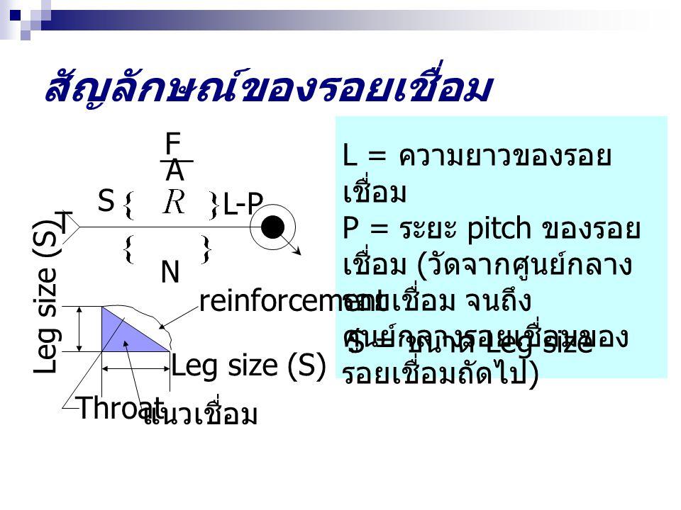 สัญลักษณ์ของรอยเชื่อม T F __ A N L-P L = ความยาวของรอย เชื่อม P = ระยะ pitch ของรอย เชื่อม ( วัดจากศูนย์กลาง รอยเชื่อม จนถึง ศูนย์กลางรอยเชื่อมของ รอยเชื่อมถัดไป ) S = ขนาด Leg size S แนวเชื่อม reinforcement Leg size (S) Throat