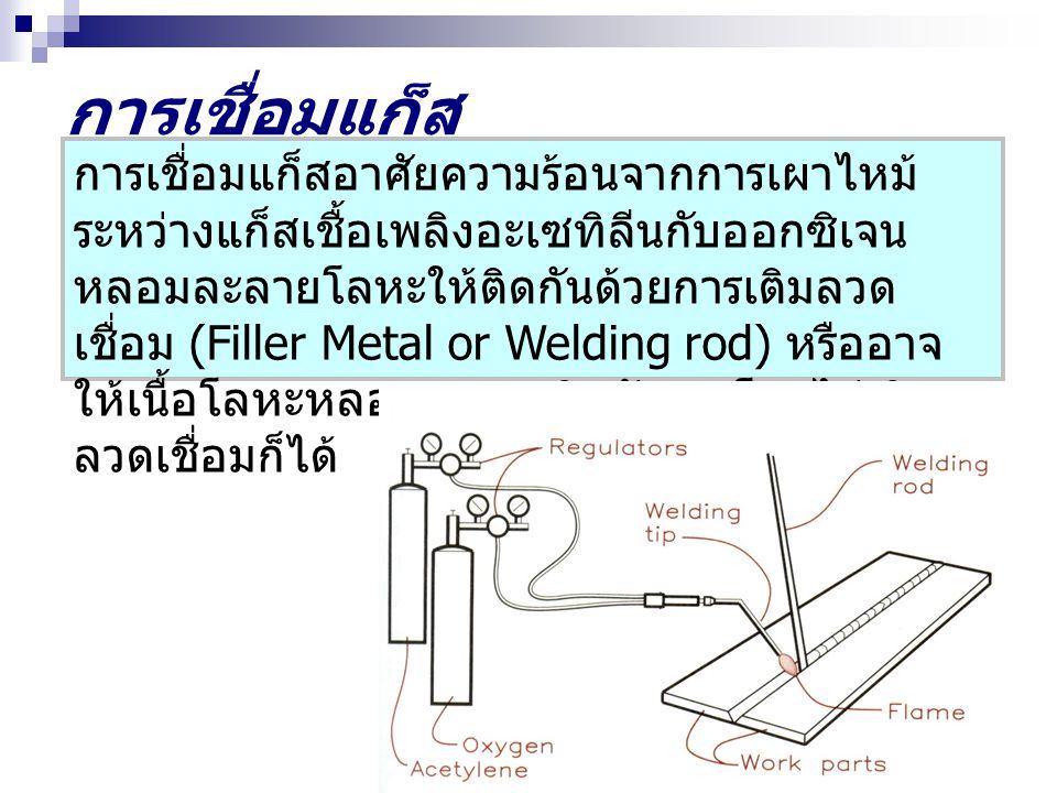 การเชื่อมแก็ส การเชื่อมแก็สอาศัยความร้อนจากการเผาไหม้ ระหว่างแก็สเชื้อเพลิงอะเซทิลีนกับออกซิเจน หลอมละลายโลหะให้ติดกันด้วยการเติมลวด เชื่อม (Filler Metal or Welding rod) หรืออาจ ให้เนื้อโลหะหลอมละลายติดกันเองโดยไม่เติม ลวดเชื่อมก็ได้