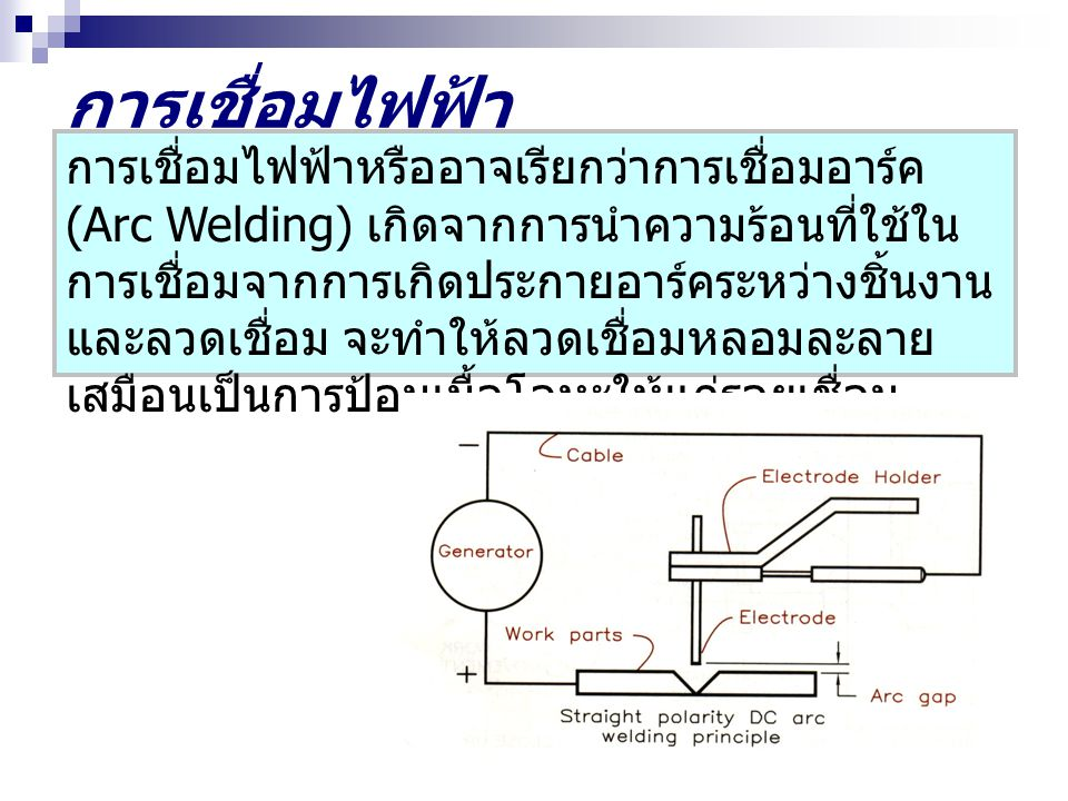 การเชื่อมไฟฟ้า การเชื่อมไฟฟ้าหรืออาจเรียกว่าการเชื่อมอาร์ค (Arc Welding) เกิดจากการนำความร้อนที่ใช้ใน การเชื่อมจากการเกิดประกายอาร์คระหว่างชิ้นงาน และลวดเชื่อม จะทำให้ลวดเชื่อมหลอมละลาย เสมือนเป็นการป้อนเนื้อโลหะให้แก่รอยเชื่อม